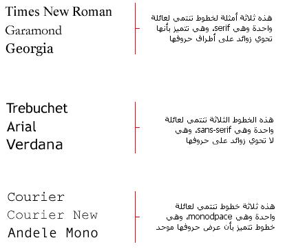 أكثر من 200 خط عربي و انجليزي لبرامج التحرير و التصميم Arbtcn